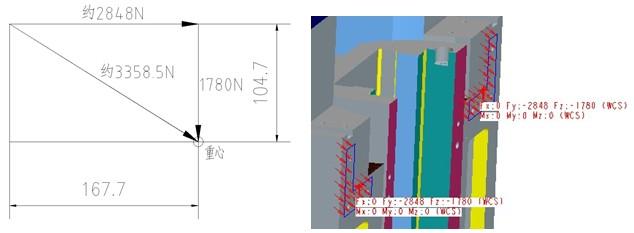 立轴双端面磨床床身设计与分析